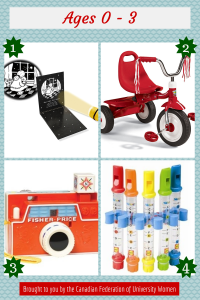 Gender Neutral Gift Guide